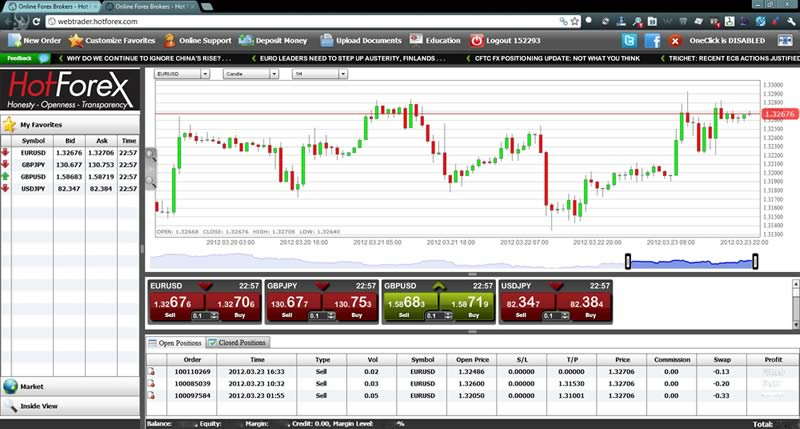 Broker de Forex - Hot Forex